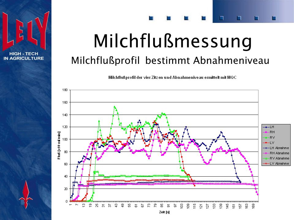 MQC Sensor