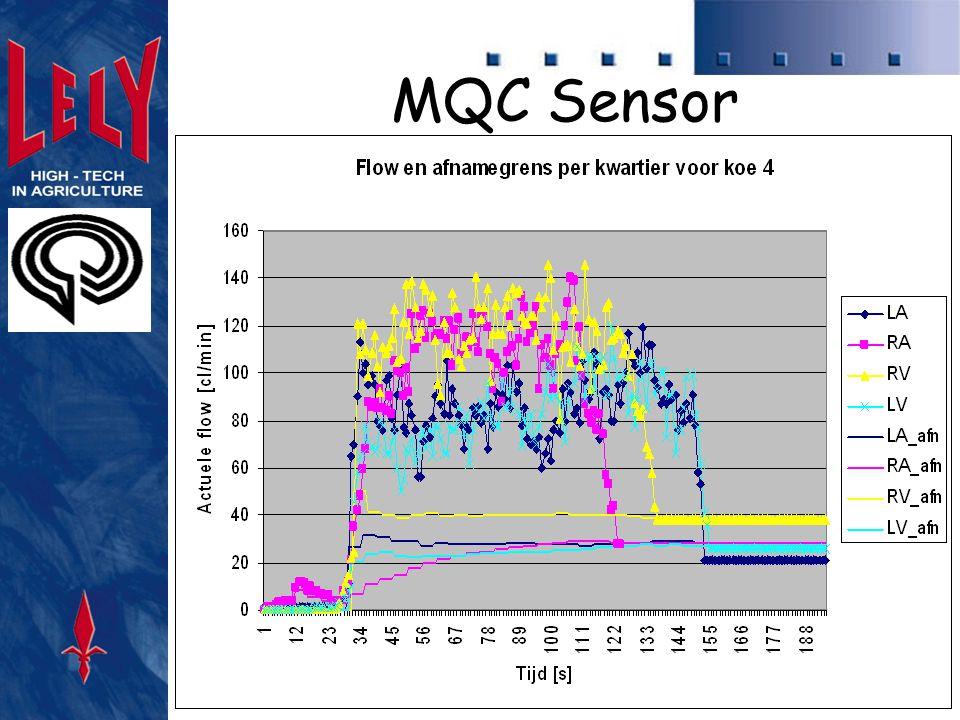LELY MQC Überprüfung des Vakuums : Schallsensoren an der Außenseite der Milchschläuche ermitteln Luftzüge (Fremdluft) in den Leitungen Keine Vakuumsensoren im Roboterarm mehr = optimierte Hygiene