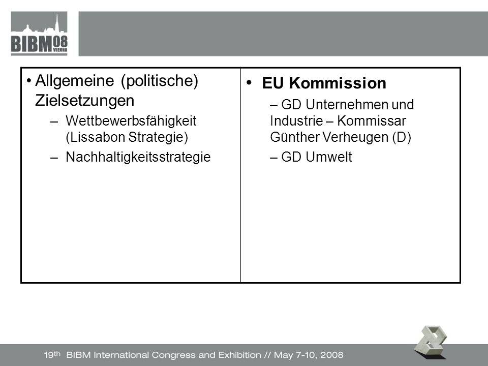 Allgemeine (politische) Zielsetzungen – Wettbewerbsfähigkeit (Lissabon Strategie) – Nachhaltigkeitsstrategie EU Kommission – GD Unternehmen und Industrie – Kommissar Günther Verheugen (D) – GD Umwelt