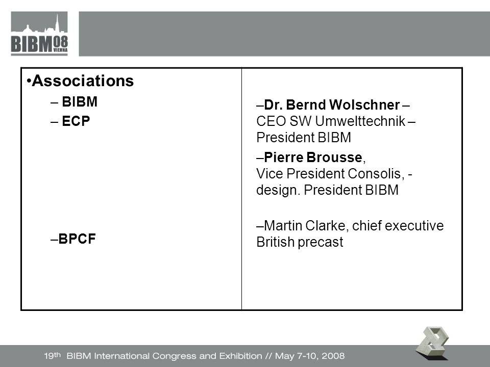 Associations – BIBM – ECP –BPCF –Dr.