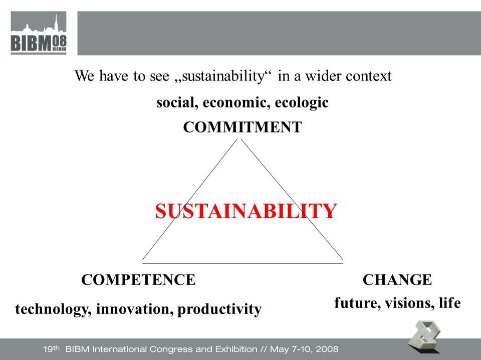 sozial, wirtschaftlich, ökologisch COMMITMENT Verpflichtung SUSTAINABILITY Nachhaltigkeit COMPETENCE CHANGE Fähigkeit Veränderung Technik, Innovation, Produktivität Zukunft, Visionen, Leben Wir müssen Nachhaltigkeit in größerem Zusammenhang sehen