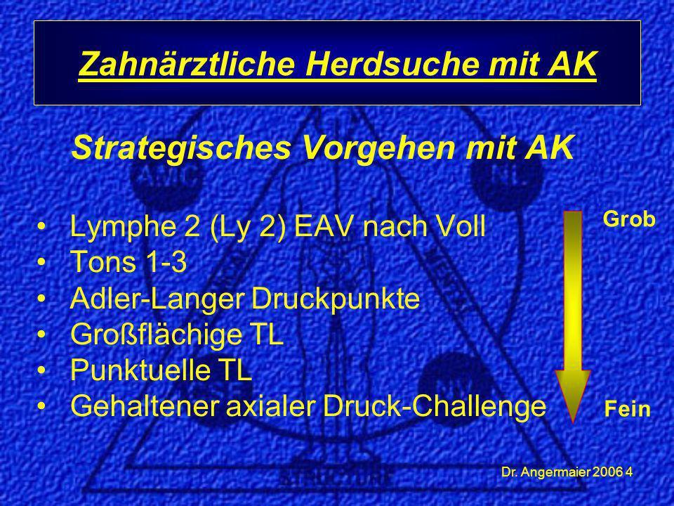Dr. Angermaier 2006 4 Zahnärztliche Herdsuche mit AK Strategisches Vorgehen mit AK Lymphe 2 (Ly 2) EAV nach Voll Tons 1-3 Adler-Langer Druckpunkte Gro