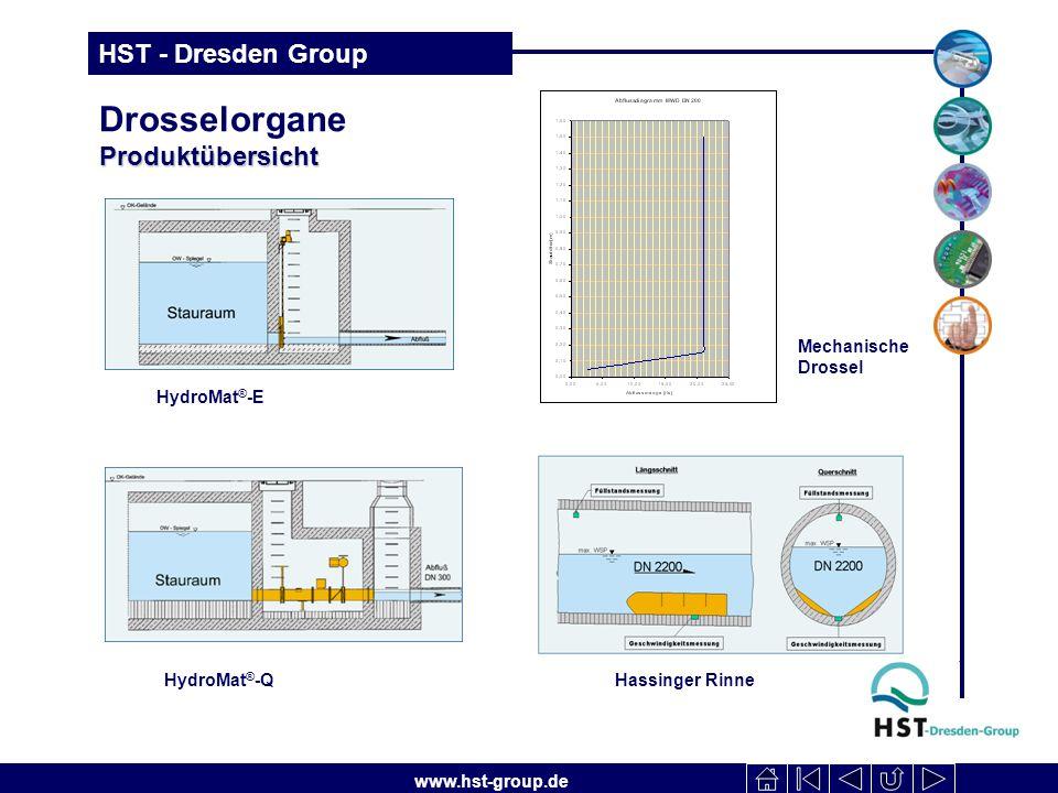 www.hst-group.de HST - Dresden Group Produktübersicht Drosselorgane Produktübersicht HydroMat ® -E HydroMat ® -Q Mechanische Drossel Hassinger Rinne