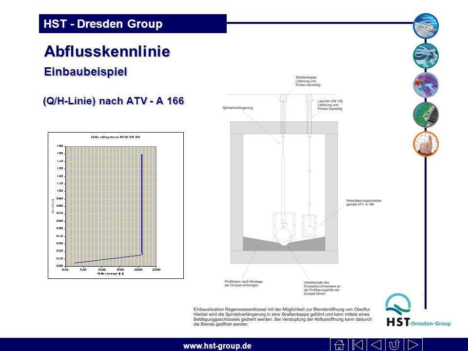 www.hst-group.de HST - Dresden Group Abflusskennlinie Einbaubeispiel (Q/H-Linie) nach ATV - A 166 Abflusskennlinie Einbaubeispiel (Q/H-Linie) nach ATV