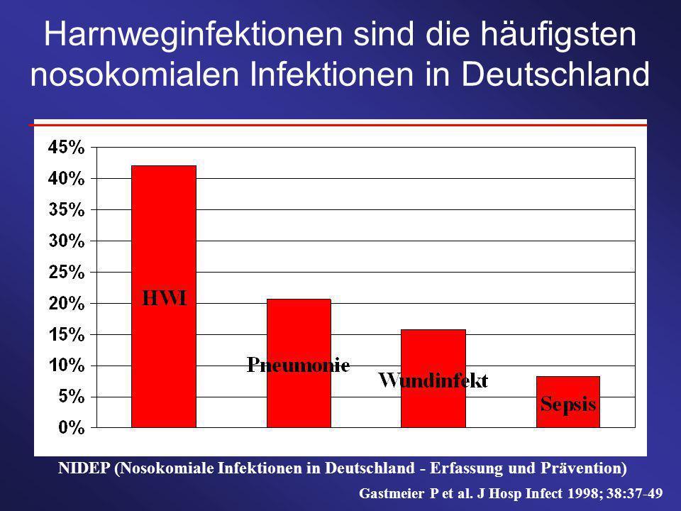 Gastmeier P et al. J Hosp Infect 1998; 38:37-49 Harnweginfektionen sind die häufigsten nosokomialen Infektionen in Deutschland NIDEP (Nosokomiale Infe