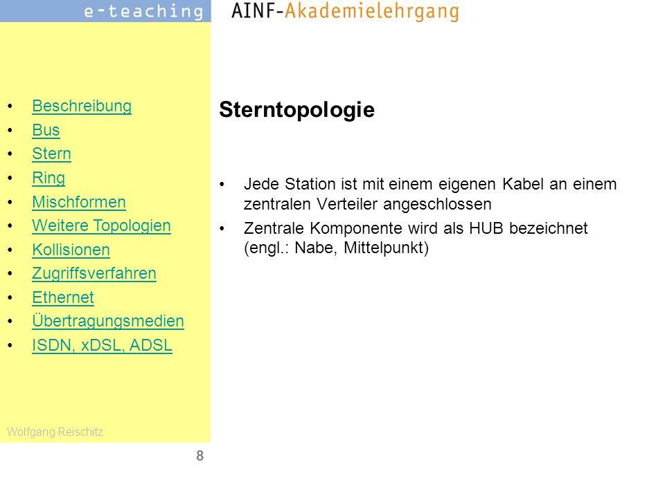 Beschreibung Bus Stern Ring Mischformen Weitere Topologien Kollisionen Zugriffsverfahren Ethernet Übertragungsmedien ISDN, xDSL, ADSL Wolfgang Reischi
