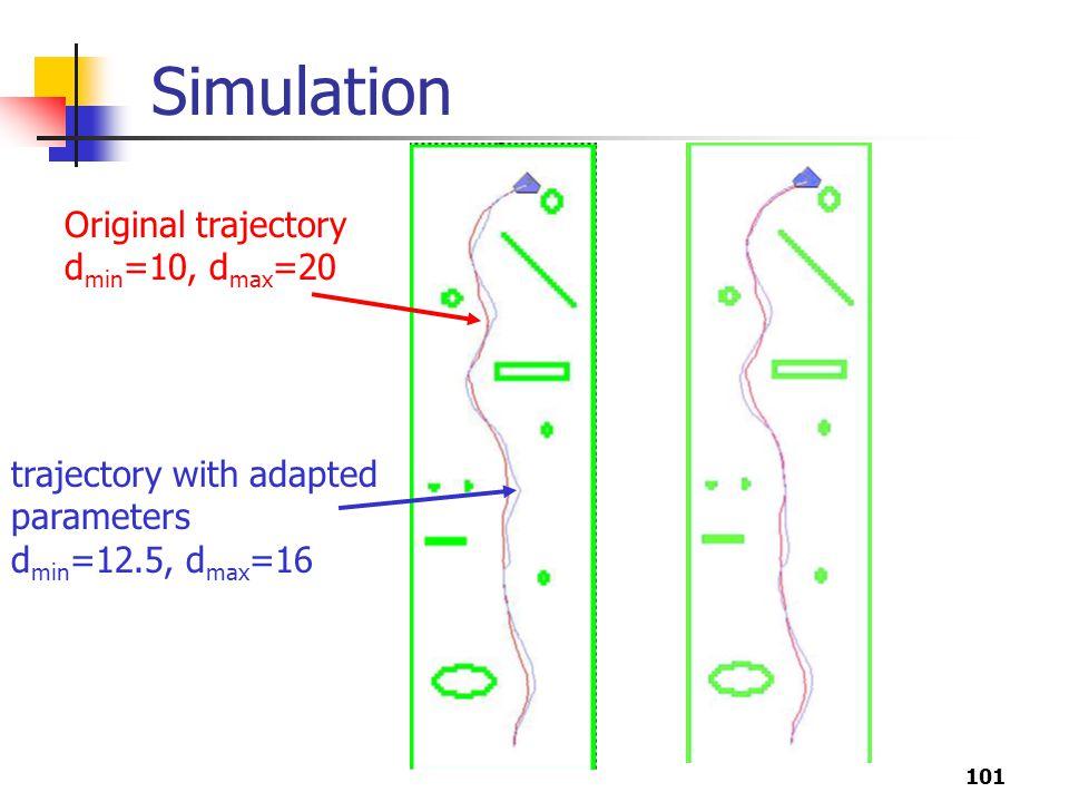 101 Simulation Original trajectory d min =10, d max =20 trajectory with adapted parameters d min =12.5, d max =16