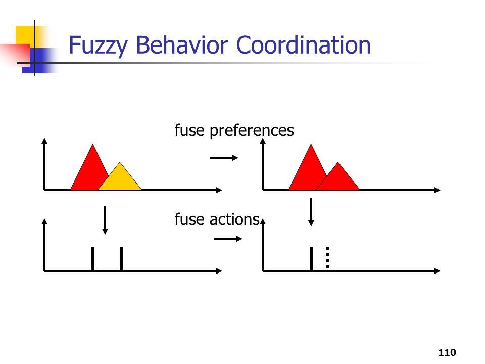 110 Fuzzy Behavior Coordination fuse preferences fuse actions