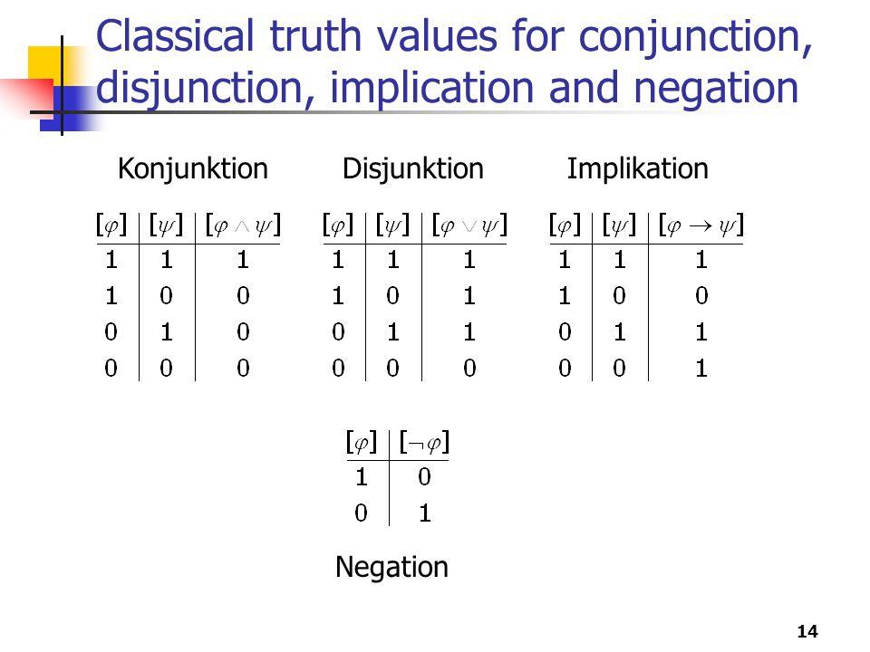 14 Classical truth values for conjunction, disjunction, implication and negation KonjunktionDisjunktionImplikation Negation