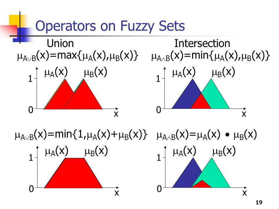 19 Operators on Fuzzy Sets Union x 1 0  A  B (x)=min{  A (x),  B (x)}  A (x)  B (x) x 1 0  A  B (x)=max{  A (x),  B (x)}  A (x)  B (x) Intersection x 1 0  A  B (x)=  A (x)   B (x)  A (x)  B (x) x 1 0  A  B (x)=min{1,  A (x)+  B (x)}  A (x)  B (x)
