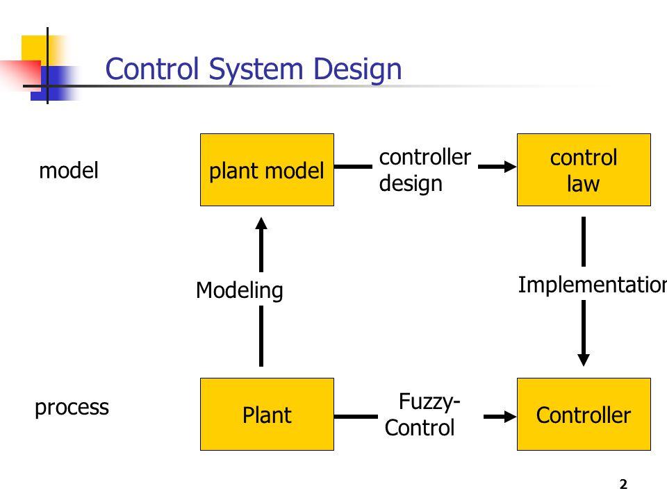 2 Control System Design model process Plant plant model Modeling control law controller design Controller Implementation Fuzzy- Control