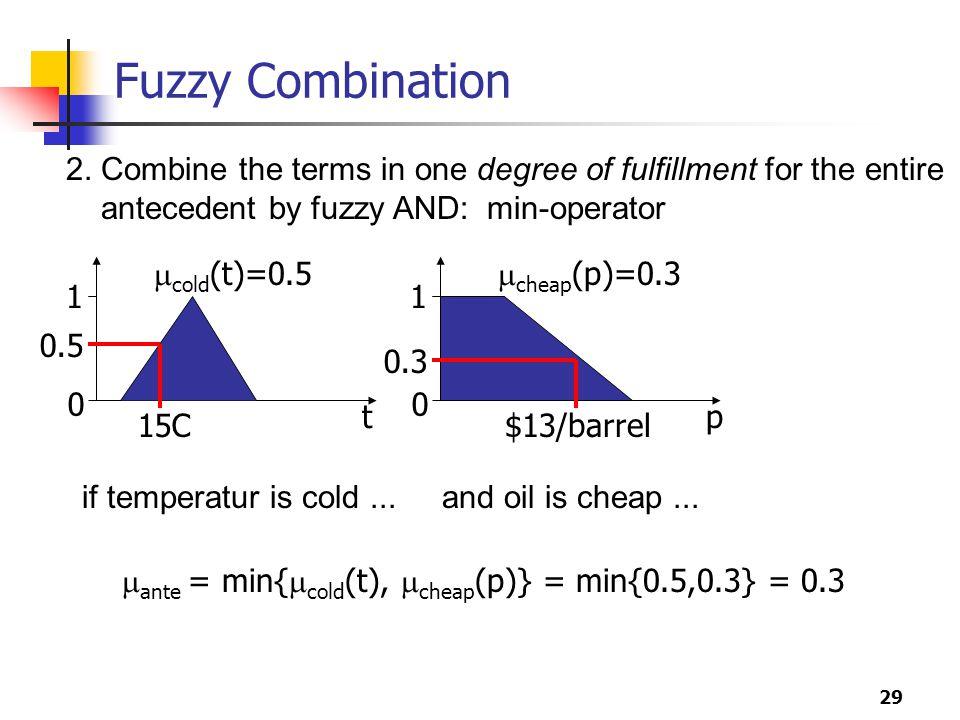 29 Fuzzy Combination 2.