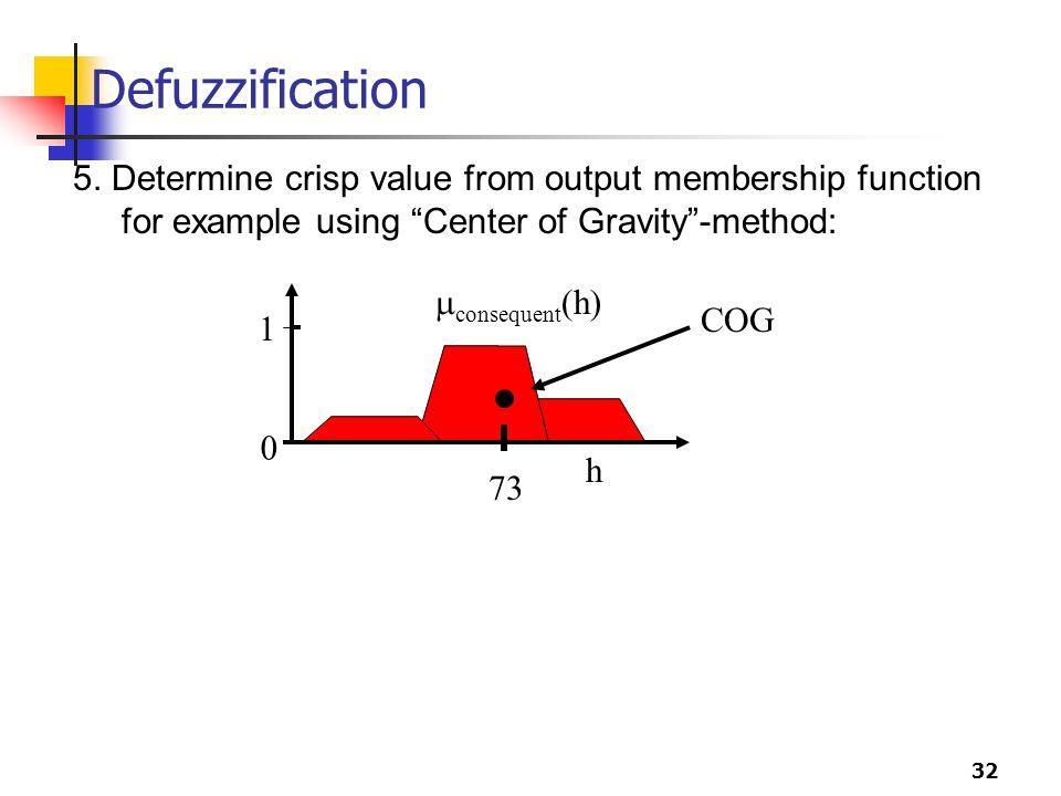 32 Defuzzification 5.