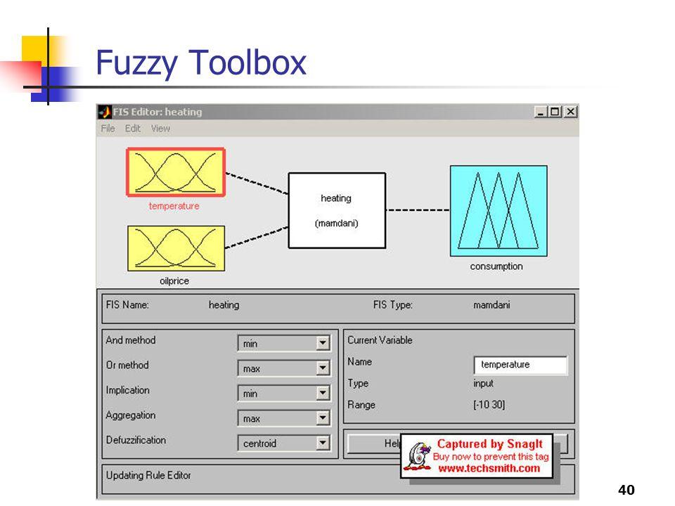 40 Fuzzy Toolbox
