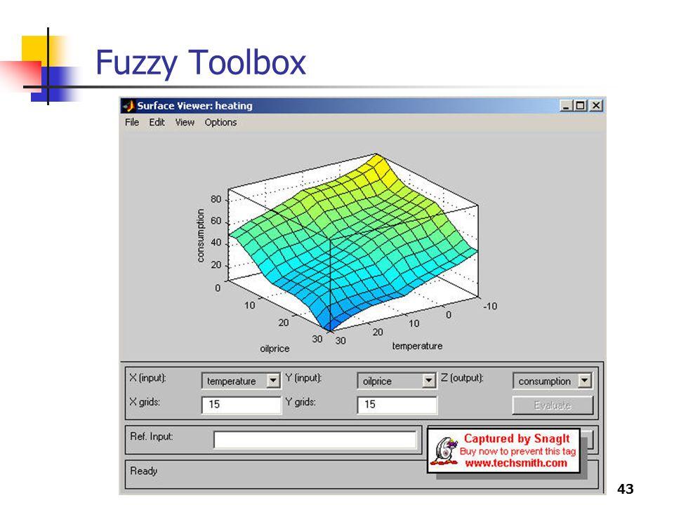43 Fuzzy Toolbox