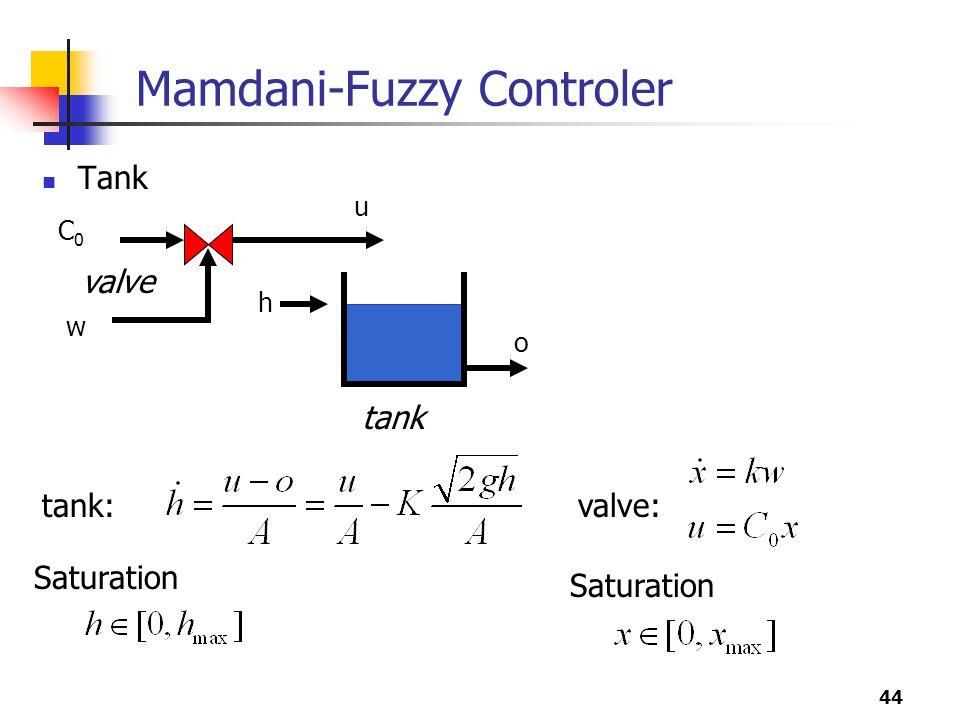 44 Mamdani-Fuzzy Controler Tank u o h valve tank tank: Saturation valve: Saturation w C0C0