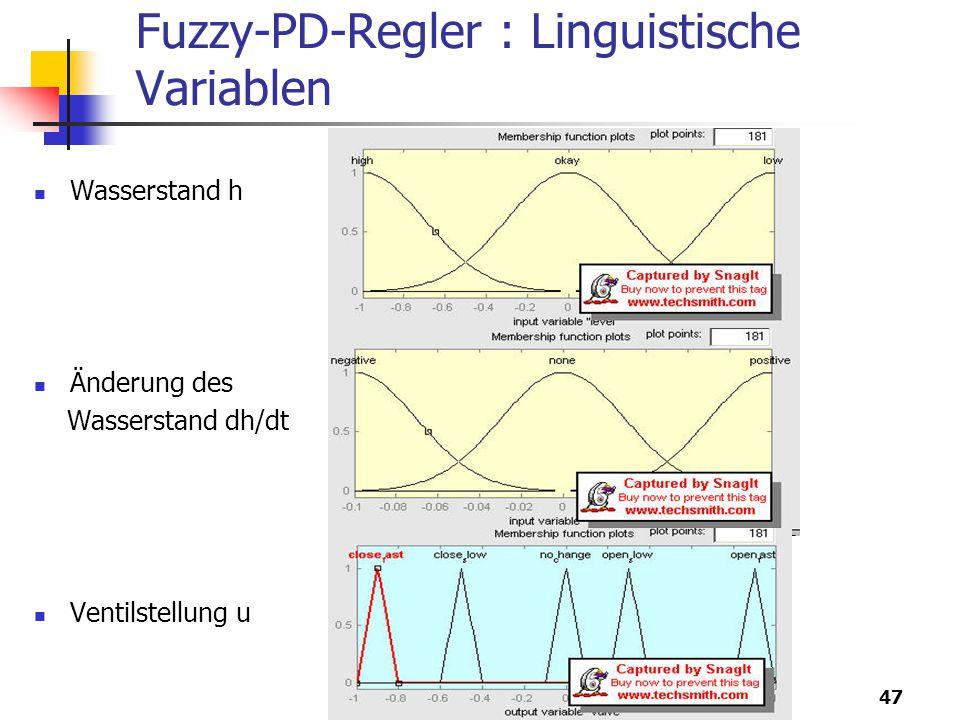 47 Fuzzy-PD-Regler : Linguistische Variablen Wasserstand h Änderung des Wasserstand dh/dt Ventilstellung u