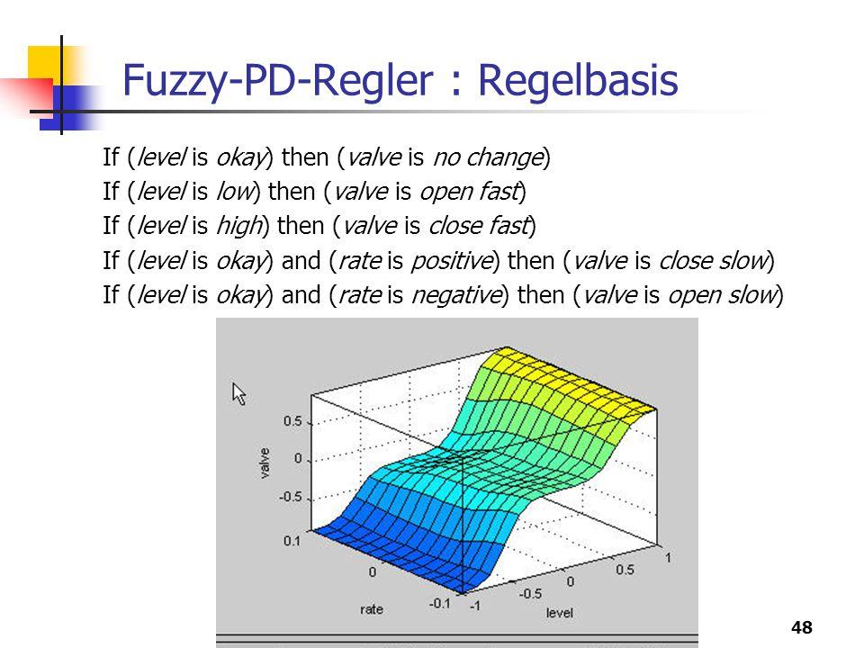 48 Fuzzy-PD-Regler : Regelbasis If (level is okay) then (valve is no change) If (level is low) then (valve is open fast) If (level is high) then (valve is close fast) If (level is okay) and (rate is positive) then (valve is close slow) If (level is okay) and (rate is negative) then (valve is open slow)