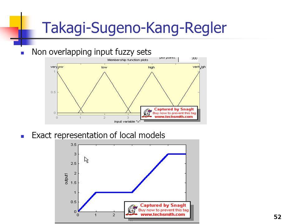 52 Takagi-Sugeno-Kang-Regler Non overlapping input fuzzy sets Exact representation of local models