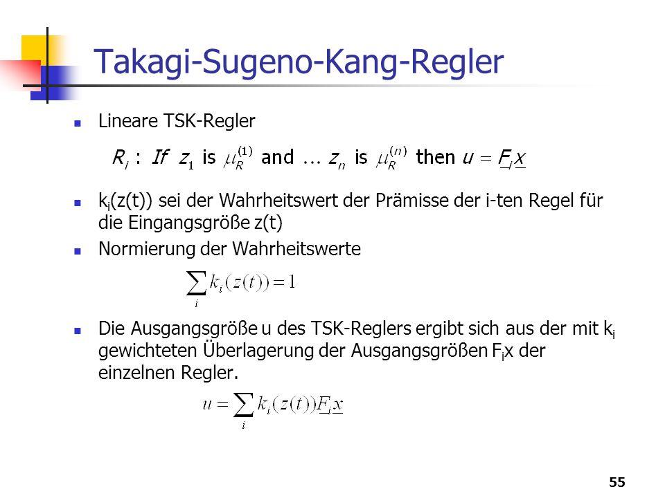 55 Takagi-Sugeno-Kang-Regler Lineare TSK-Regler k i (z(t)) sei der Wahrheitswert der Prämisse der i-ten Regel für die Eingangsgröße z(t) Normierung der Wahrheitswerte Die Ausgangsgröße u des TSK-Reglers ergibt sich aus der mit k i gewichteten Überlagerung der Ausgangsgrößen F i x der einzelnen Regler.