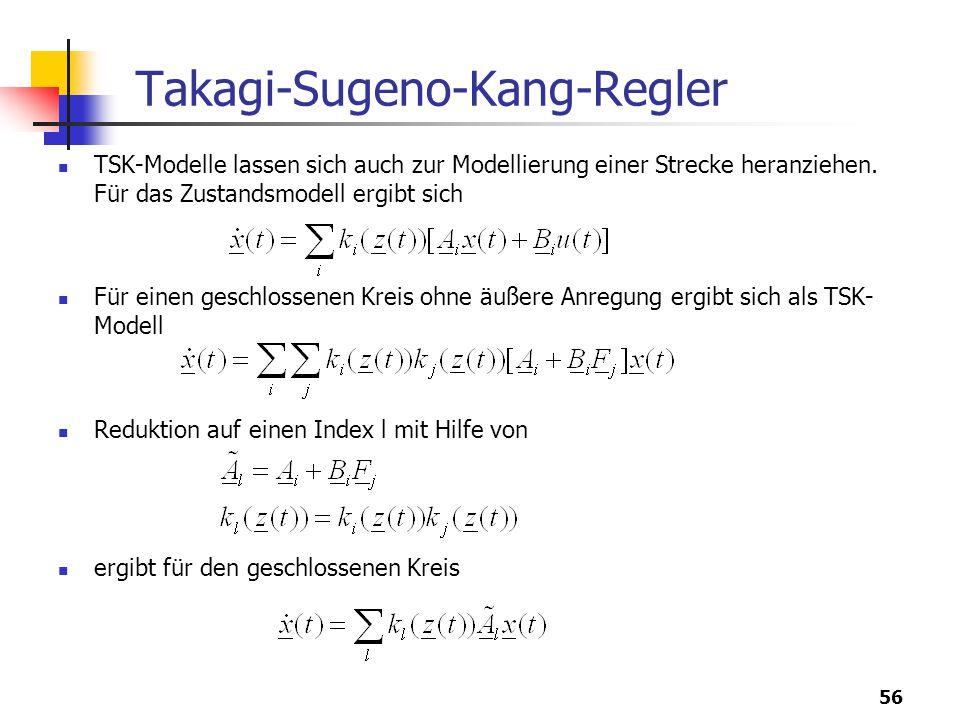 56 Takagi-Sugeno-Kang-Regler TSK-Modelle lassen sich auch zur Modellierung einer Strecke heranziehen.