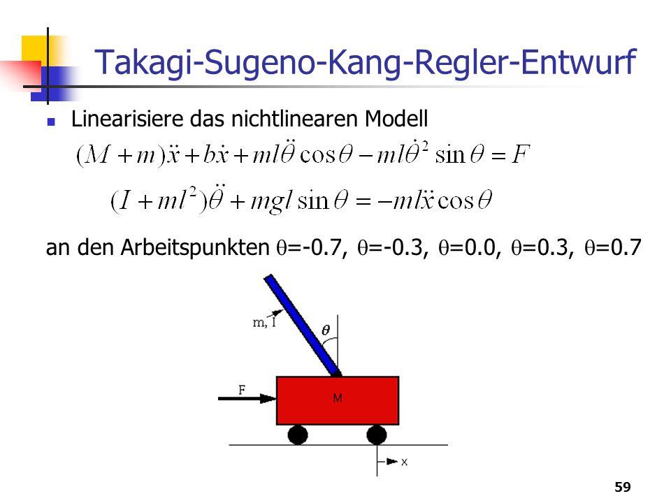 59 Takagi-Sugeno-Kang-Regler-Entwurf Linearisiere das nichtlinearen Modell an den Arbeitspunkten  =-0.7,  =-0.3,  =0.0,  =0.3,  =0.7