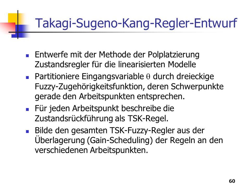 60 Takagi-Sugeno-Kang-Regler-Entwurf Entwerfe mit der Methode der Polplatzierung Zustandsregler für die linearisierten Modelle Partitioniere Eingangsvariable  durch dreieckige Fuzzy-Zugehörigkeitsfunktion, deren Schwerpunkte gerade den Arbeitspunkten entsprechen.