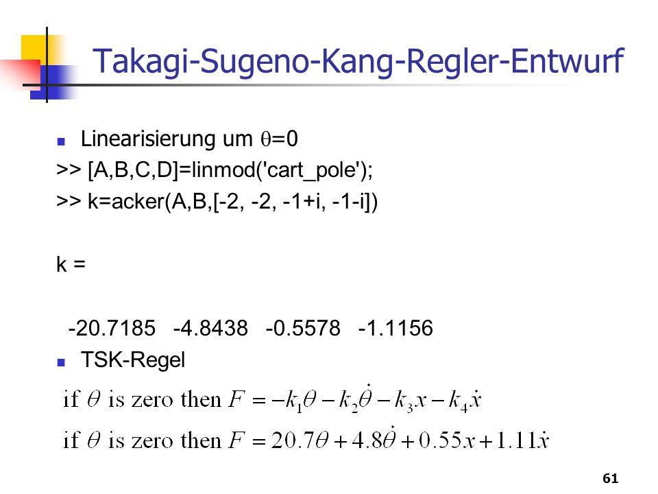 61 Takagi-Sugeno-Kang-Regler-Entwurf Linearisierung um  =0 >> [A,B,C,D]=linmod( cart_pole ); >> k=acker(A,B,[-2, -2, -1+i, -1-i]) k = -20.7185 -4.8438 -0.5578 -1.1156 TSK-Regel