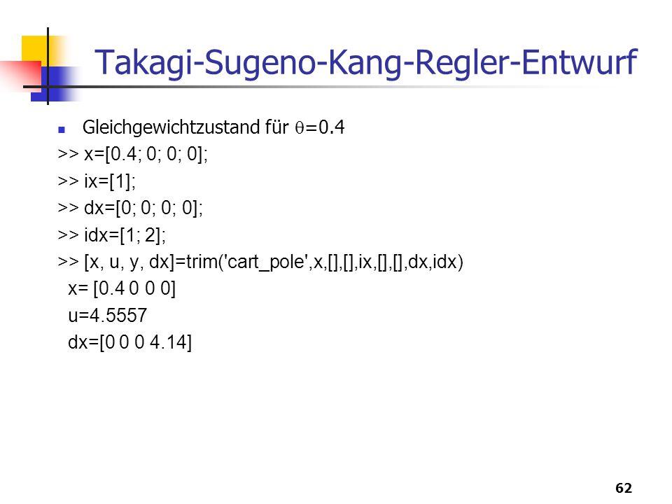 62 Takagi-Sugeno-Kang-Regler-Entwurf Gleichgewichtzustand für  =0.4 >> x=[0.4; 0; 0; 0]; >> ix=[1]; >> dx=[0; 0; 0; 0]; >> idx=[1; 2]; >> [x, u, y, dx]=trim( cart_pole ,x,[],[],ix,[],[],dx,idx) x= [0.4 0 0 0] u=4.5557 dx=[0 0 0 4.14]