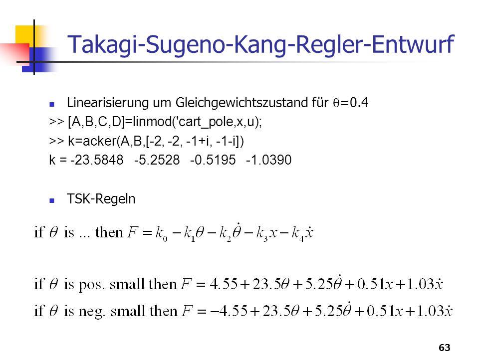 63 Takagi-Sugeno-Kang-Regler-Entwurf Linearisierung um Gleichgewichtszustand für  =0.4 >> [A,B,C,D]=linmod( cart_pole'x,u); >> k=acker(A,B,[-2, -2, -1+i, -1-i]) k = -23.5848 -5.2528 -0.5195 -1.0390 TSK-Regeln