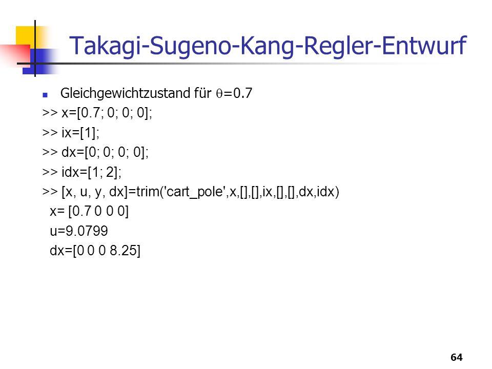 64 Takagi-Sugeno-Kang-Regler-Entwurf Gleichgewichtzustand für  =0.7 >> x=[0.7; 0; 0; 0]; >> ix=[1]; >> dx=[0; 0; 0; 0]; >> idx=[1; 2]; >> [x, u, y, dx]=trim( cart_pole ,x,[],[],ix,[],[],dx,idx) x= [0.7 0 0 0] u=9.0799 dx=[0 0 0 8.25]