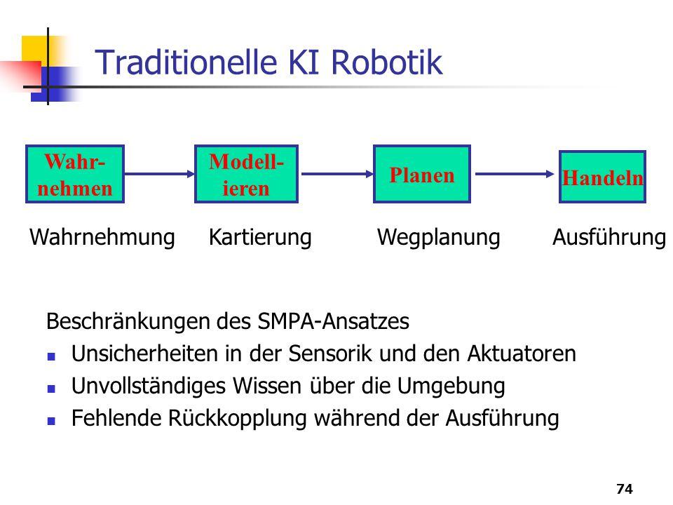74 Traditionelle KI Robotik Beschränkungen des SMPA-Ansatzes Unsicherheiten in der Sensorik und den Aktuatoren Unvollständiges Wissen über die Umgebung Fehlende Rückkopplung während der Ausführung Wahr- nehmen Modell- ieren Planen Handeln WahrnehmungKartierungWegplanungAusführung