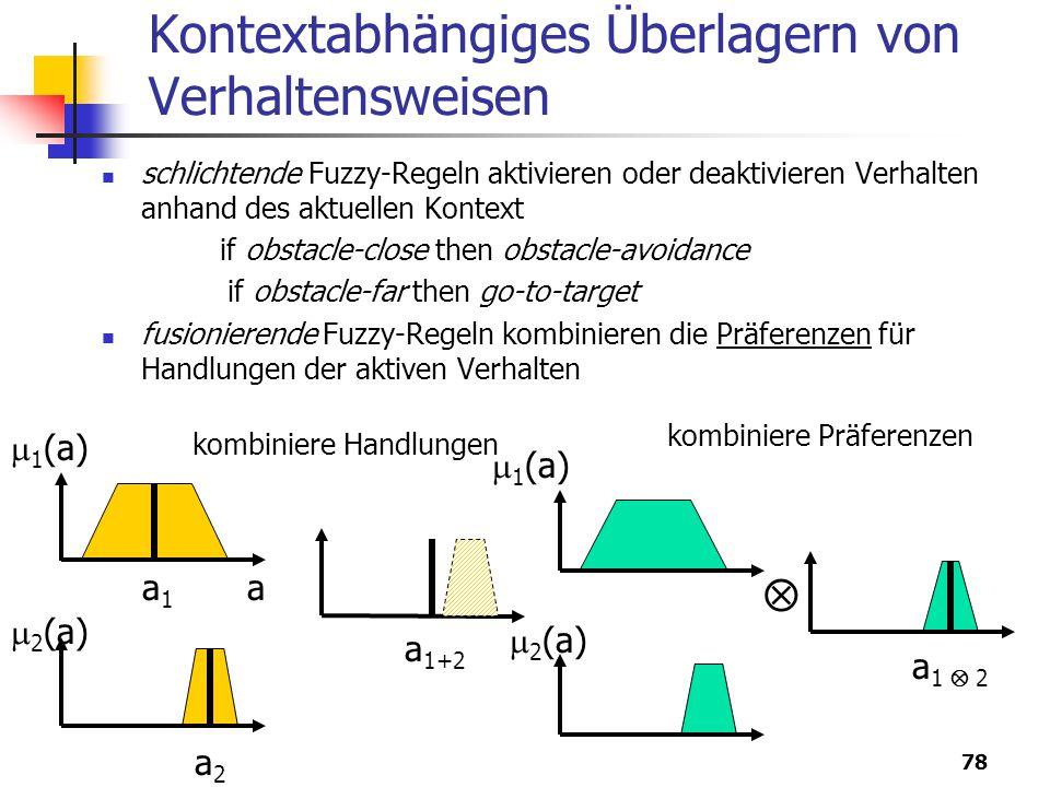 78 Kontextabhängiges Überlagern von Verhaltensweisen schlichtende Fuzzy-Regeln aktivieren oder deaktivieren Verhalten anhand des aktuellen Kontext if obstacle-close then obstacle-avoidance if obstacle-far then go-to-target fusionierende Fuzzy-Regeln kombinieren die Präferenzen für Handlungen der aktiven Verhalten  kombiniere Handlungen kombiniere Präferenzen  1 (a) a  2 (a) a1a1 a2a2 a 1+2  1 (a)  2 (a) a 1  2