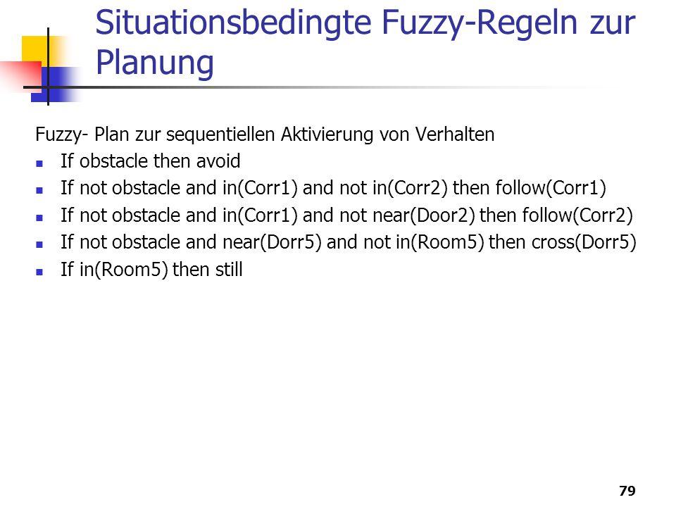 79 Situationsbedingte Fuzzy-Regeln zur Planung Fuzzy- Plan zur sequentiellen Aktivierung von Verhalten If obstacle then avoid If not obstacle and in(Corr1) and not in(Corr2) then follow(Corr1) If not obstacle and in(Corr1) and not near(Door2) then follow(Corr2) If not obstacle and near(Dorr5) and not in(Room5) then cross(Dorr5) If in(Room5) then still