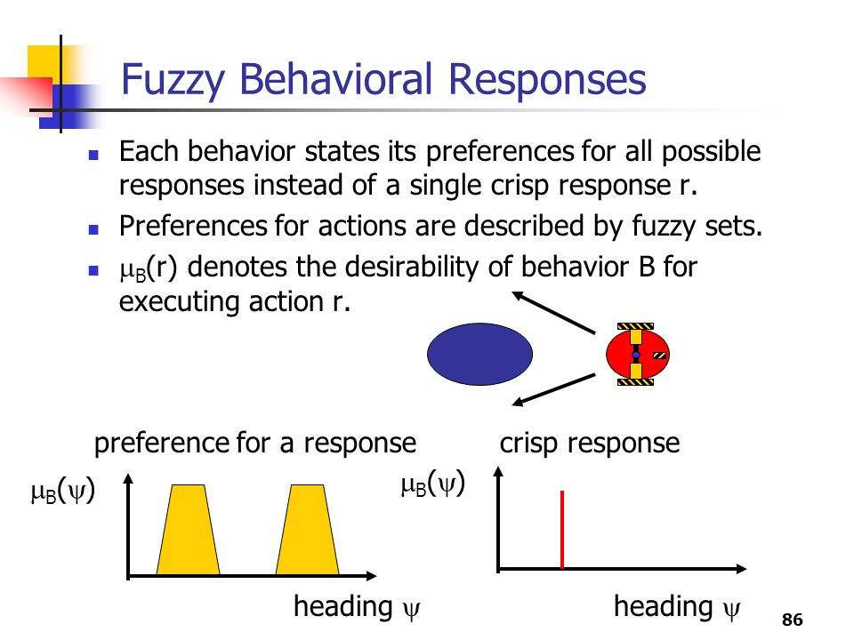86 Fuzzy Behavioral Responses Each behavior states its preferences for all possible responses instead of a single crisp response r.