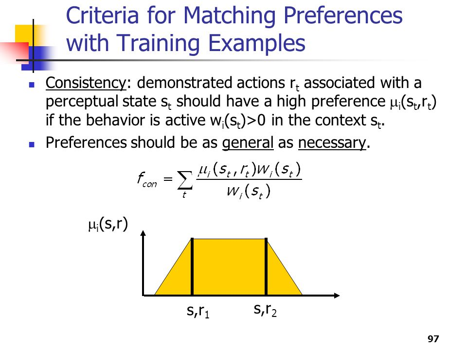 97 Criteria for Matching Preferences with Training Examples Consistency: demonstrated actions r t associated with a perceptual state s t should have a high preference  i (s t,r t ) if the behavior is active w i (s t )>0 in the context s t.