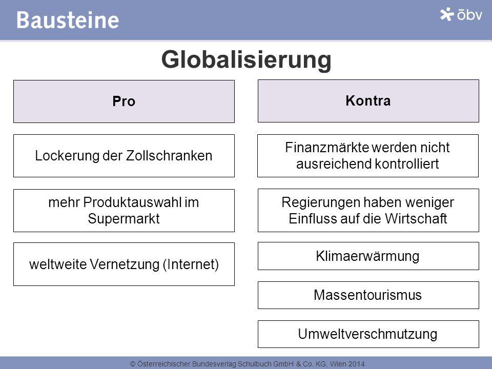 © Österreichischer Bundesverlag Schulbuch GmbH & Co. KG, Wien 2014 Globalisierung Pro Lockerung der Zollschranken mehr Produktauswahl im Supermarkt Ko