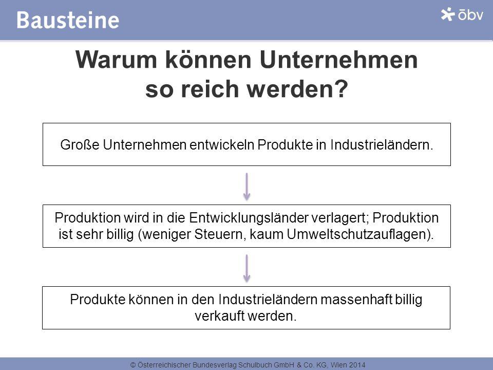 © Österreichischer Bundesverlag Schulbuch GmbH & Co. KG, Wien 2014 Warum können Unternehmen so reich werden? Große Unternehmen entwickeln Produkte in
