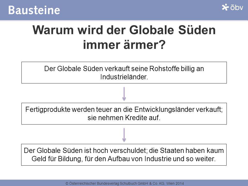 © Österreichischer Bundesverlag Schulbuch GmbH & Co. KG, Wien 2014 Warum wird der Globale Süden immer ärmer? Der Globale Süden verkauft seine Rohstoff