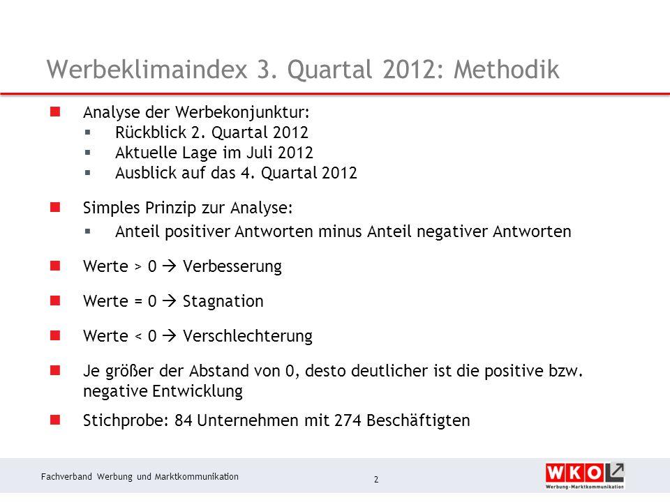 Fachverband Werbung und Marktkommunikation Werbeklimaindex 3. Quartal 2012: Methodik Analyse der Werbekonjunktur:  Rückblick 2. Quartal 2012  Aktuel