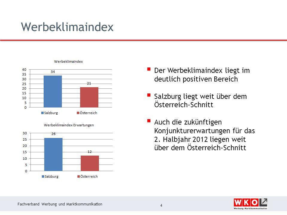 Fachverband Werbung und Marktkommunikation Werbeklimaindex 4  Der Werbeklimaindex liegt im deutlich positiven Bereich  Salzburg liegt weit über dem Österreich-Schnitt  Auch die zukünftigen Konjunkturerwartungen für das 2.