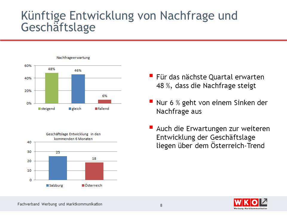 Fachverband Werbung und Marktkommunikation Künftige Entwicklung von Nachfrage und Geschäftslage 8  Für das nächste Quartal erwarten 48 %, dass die Nachfrage steigt  Nur 6 % geht von einem Sinken der Nachfrage aus  Auch die Erwartungen zur weiteren Entwicklung der Geschäftslage liegen über dem Österreich-Trend