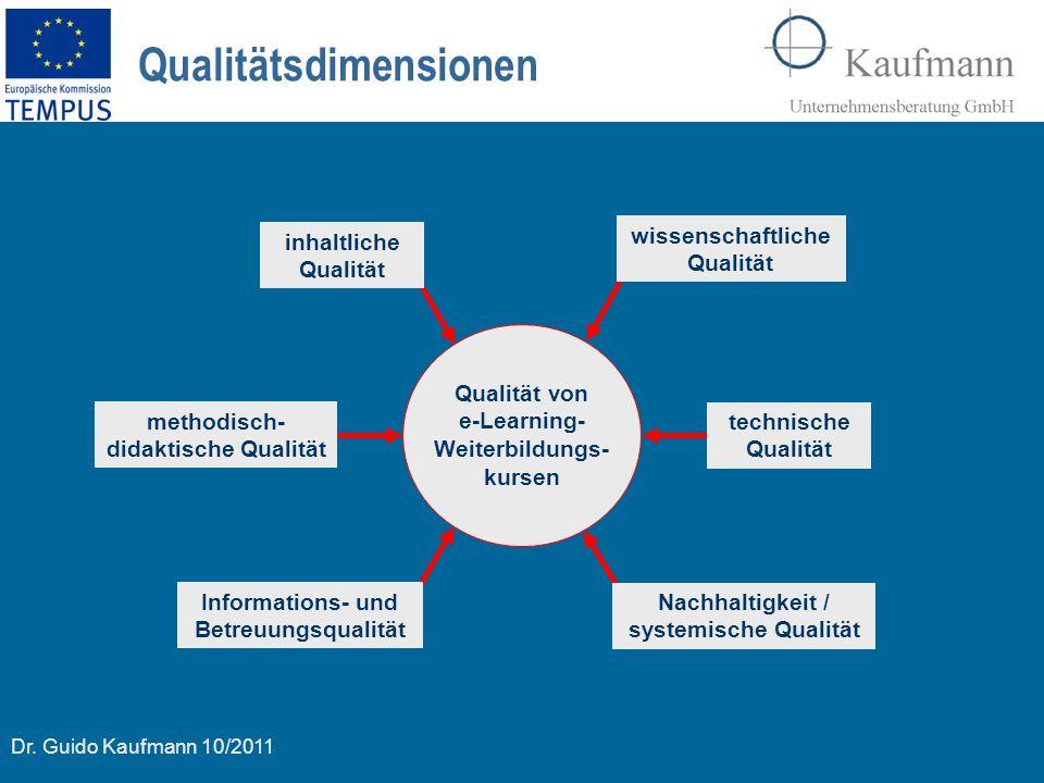 Dr. Guido Kaufmann 10/2011 Qualitätsdimensionen Qualität von e-Learning- Weiterbildungs- kursen inhaltliche Qualität wissenschaftliche Qualität method