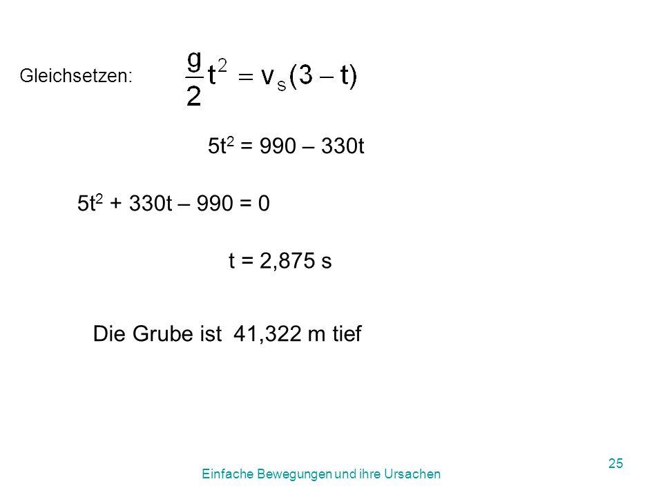 Einfache Bewegungen und ihre Ursachen 24 Erdbeschleunigung: g = 9,80665 m/s2 bei 45° n.