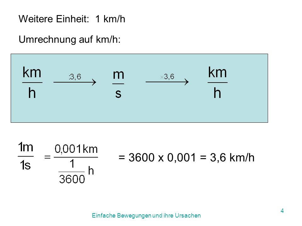 Einfache Bewegungen und ihre Ursachen 3 3.2 Bewegungsgrößen Einheit 1 m/s Beispiel: Schüler A läuft 60 m in 9s Schüler B läuft 100 m in 14 s.