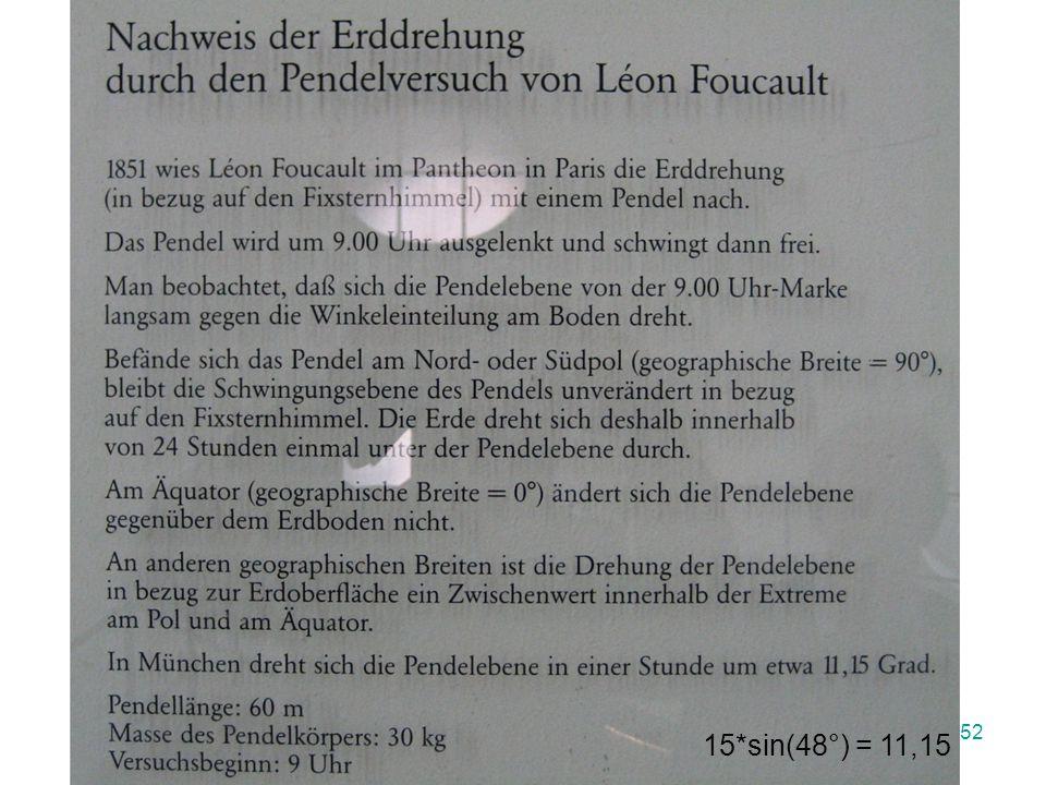 Einfache Bewegungen und ihre Ursachen 51 Nachweis der Erdrotation: Foucaultsches Pendel (z.