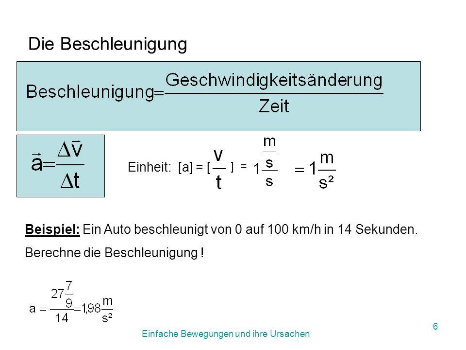 Einfache Bewegungen und ihre Ursachen 6 Die Beschleunigung ] = Einheit: [a] = [ Beispiel: Ein Auto beschleunigt von 0 auf 100 km/h in 14 Sekunden.