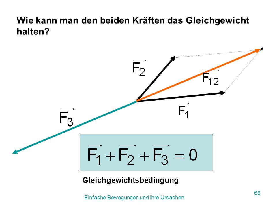 Einfache Bewegungen und ihre Ursachen 65 3.5.7 Das Gleichgewicht von Kräften Zwei in einem Punkt angreifende Kräfte lassen sich durch eine einzige ersetzen.