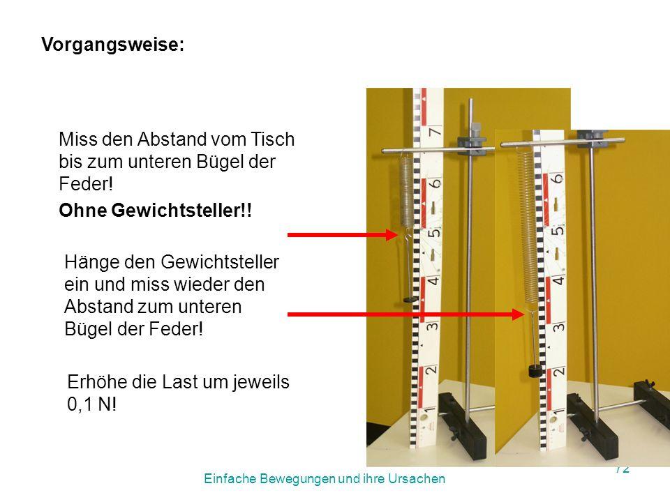 Einfache Bewegungen und ihre Ursachen 71 3.6.2 Die Federkraft Miss in einem Schülerversuch die Ausdehnung einer Feder bei Belastung.