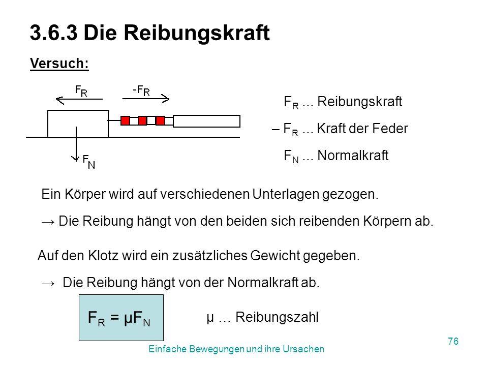 Einfache Bewegungen und ihre Ursachen 75 Zeichne das Diagramm F – x Bei nicht zu starker Dehnung ist die elastische Kraft zur Dehnung proportional.